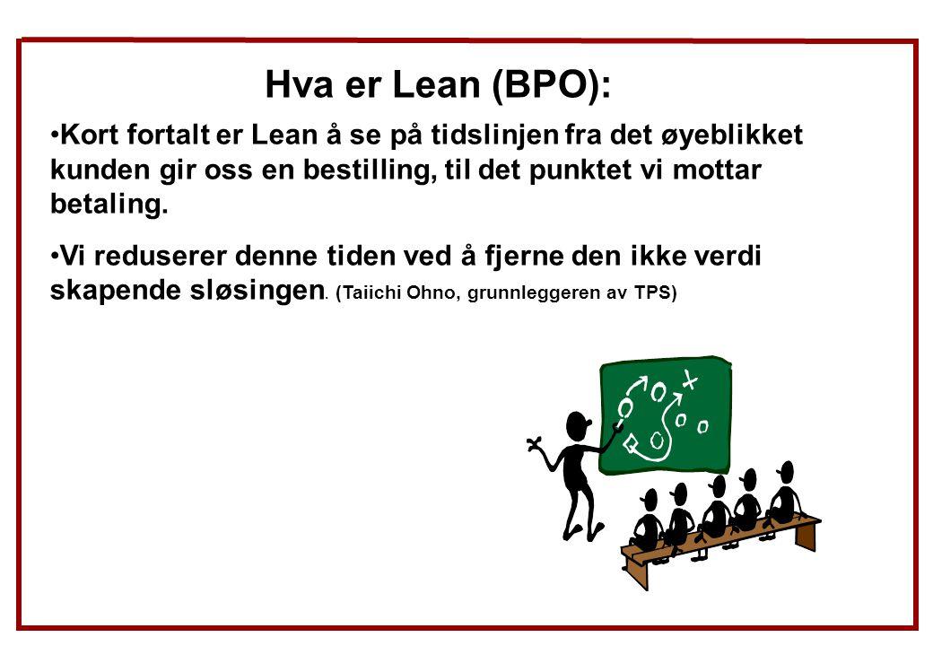 Hva er Lean (BPO): Kort fortalt er Lean å se på tidslinjen fra det øyeblikket kunden gir oss en bestilling, til det punktet vi mottar betaling.