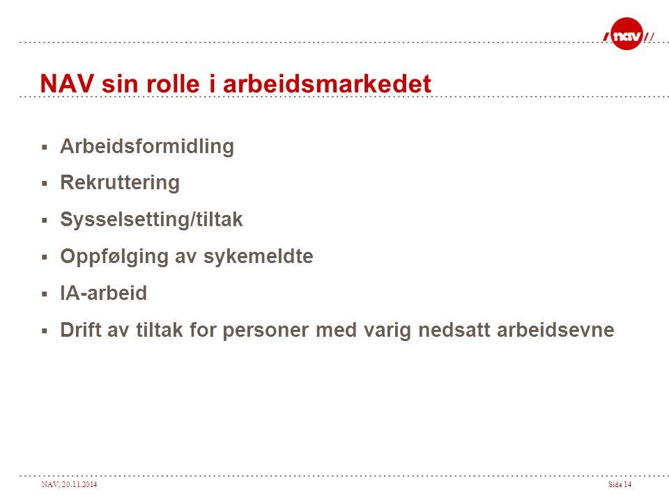 NAV sin rolle i arbeidsmarkedet
