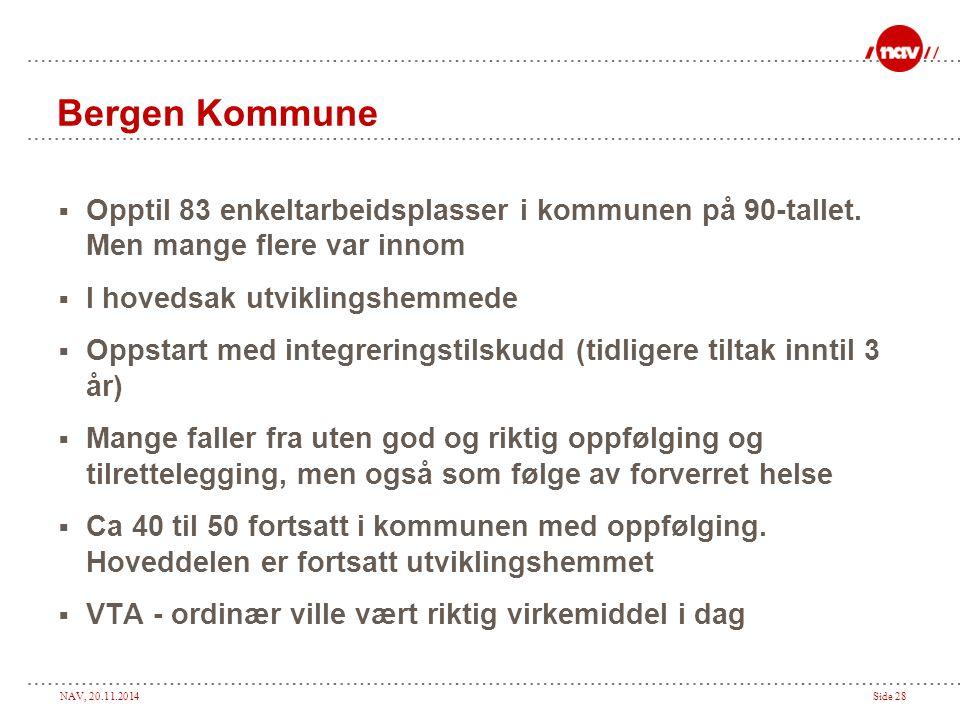 Bergen Kommune Opptil 83 enkeltarbeidsplasser i kommunen på 90-tallet. Men mange flere var innom. I hovedsak utviklingshemmede.