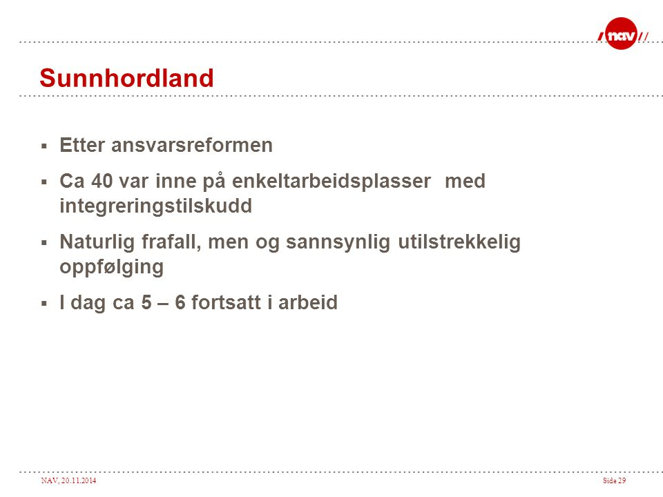 Sunnhordland Etter ansvarsreformen