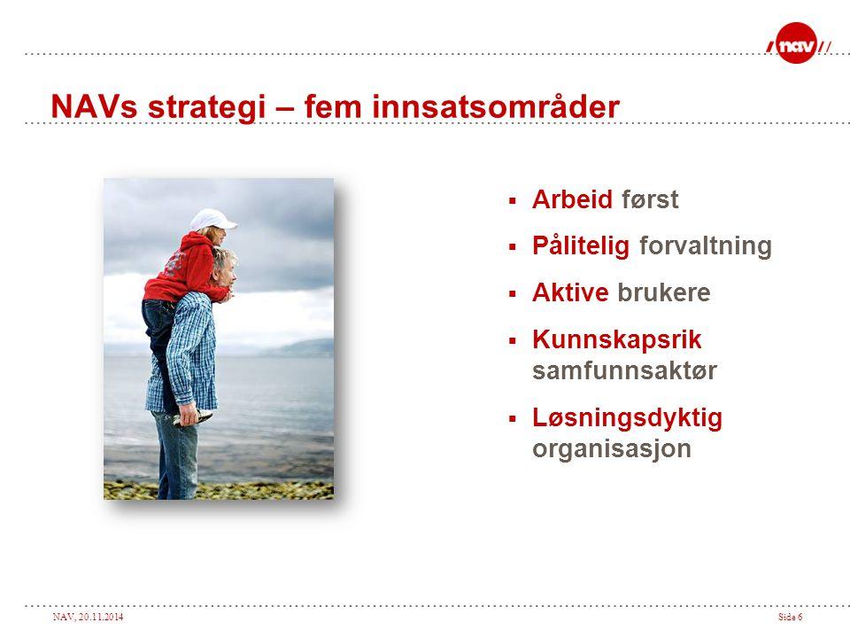 NAVs strategi – fem innsatsområder