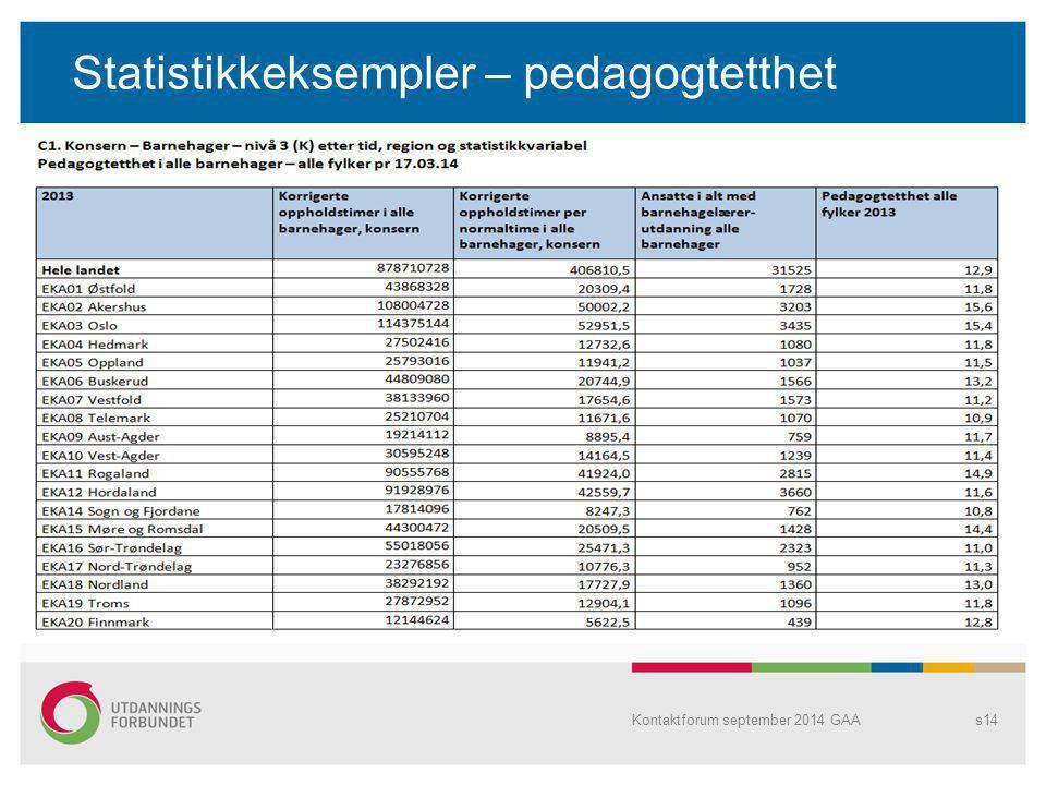 Statistikkeksempler – pedagogtetthet