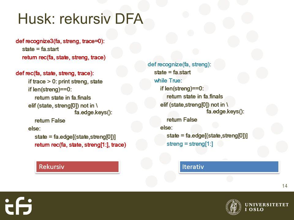 Husk: rekursiv DFA Rekursiv Iterativ