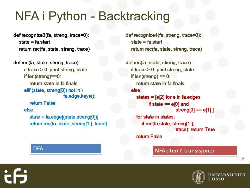 NFA i Python - Backtracking
