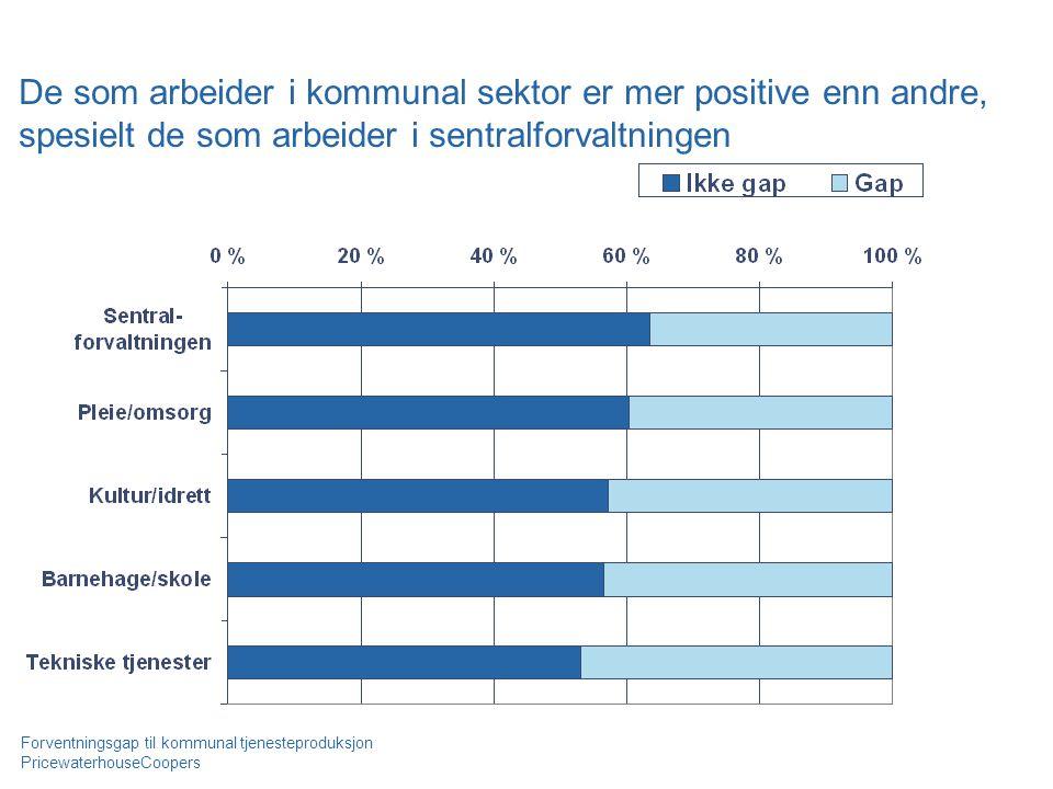 Date De som arbeider i kommunal sektor er mer positive enn andre, spesielt de som arbeider i sentralforvaltningen.