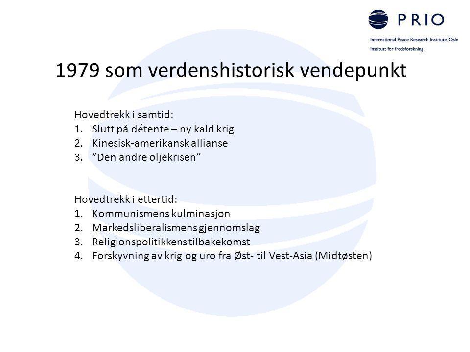 1979 som verdenshistorisk vendepunkt