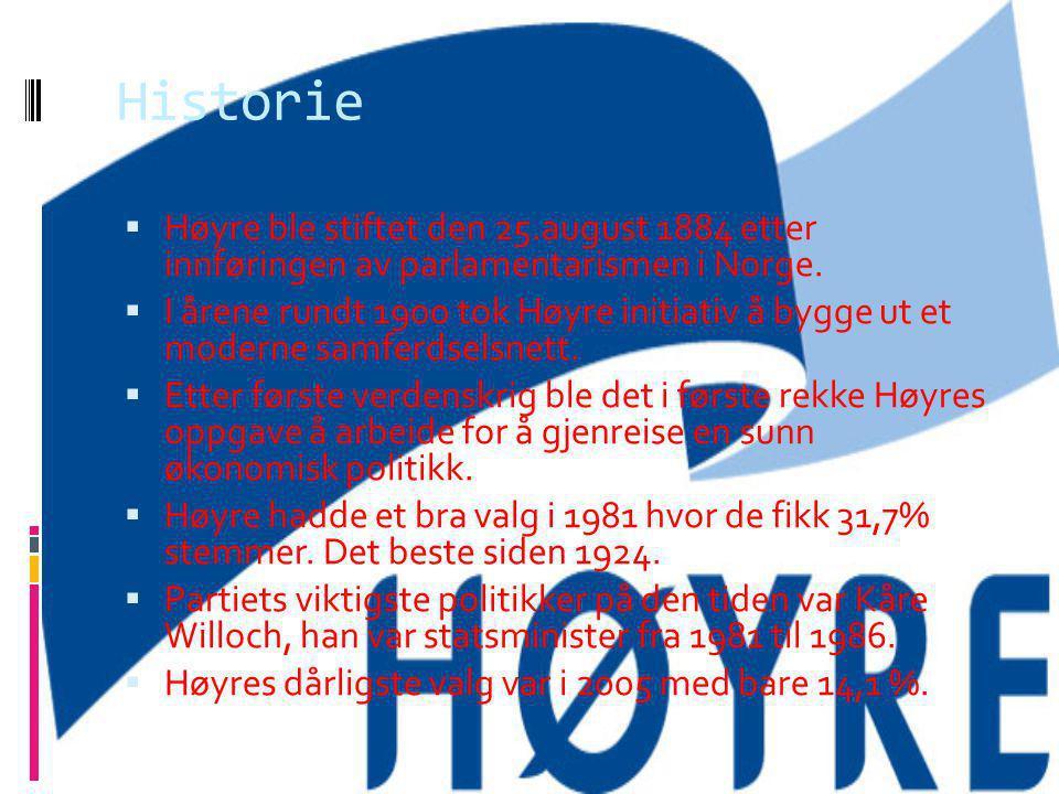 Historie Høyre ble stiftet den 25.august 1884 etter innføringen av parlamentarismen i Norge.
