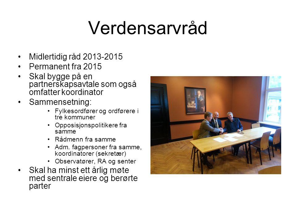 Verdensarvråd Midlertidig råd 2013-2015 Permanent fra 2015