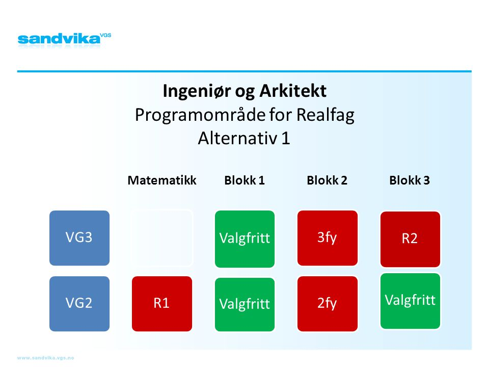 Ingeniør og Arkitekt Programområde for Realfag Alternativ 1