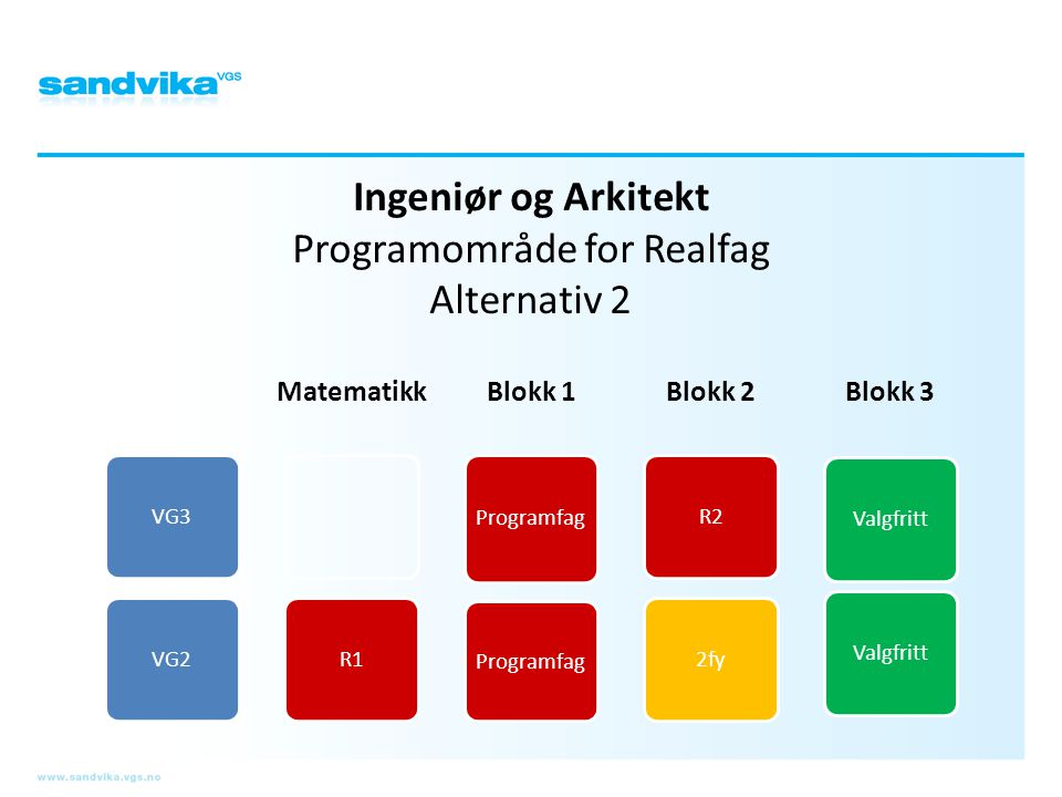 Ingeniør og Arkitekt Programområde for Realfag Alternativ 2