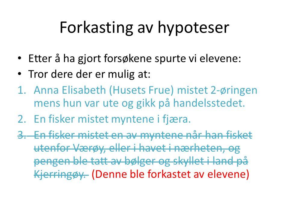 Forkasting av hypoteser