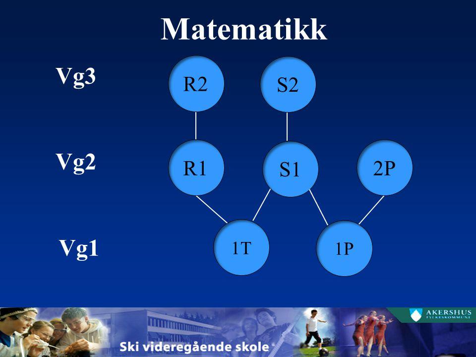 Matematikk 1P 1T R2 R1 2P S2 S1 Vg3 Vg2 Vg1