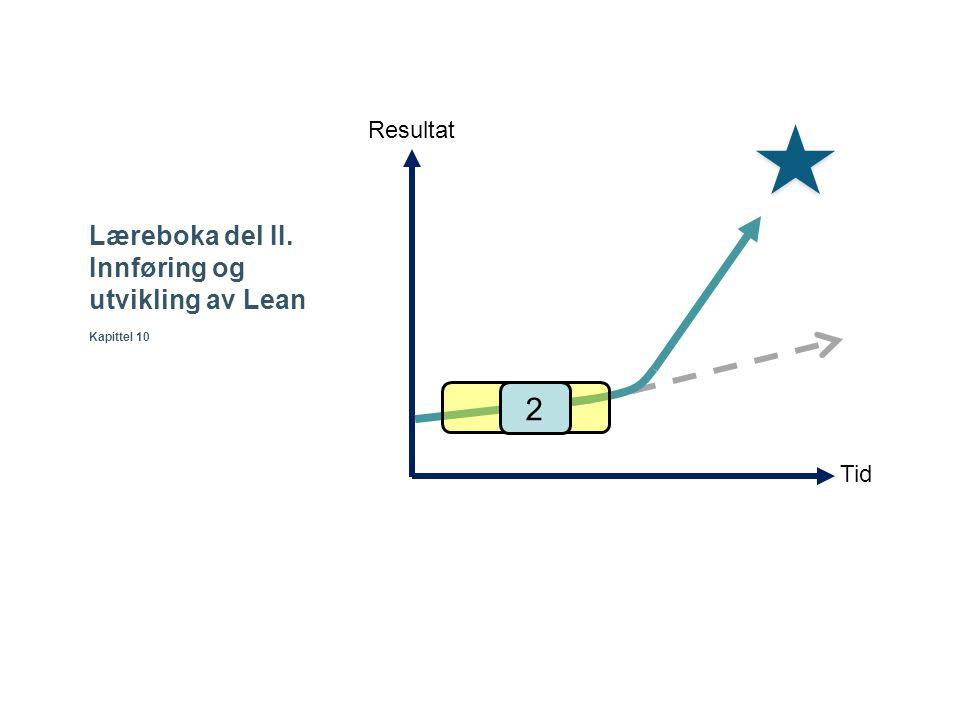 Læreboka del II. Innføring og utvikling av Lean Kapittel 10