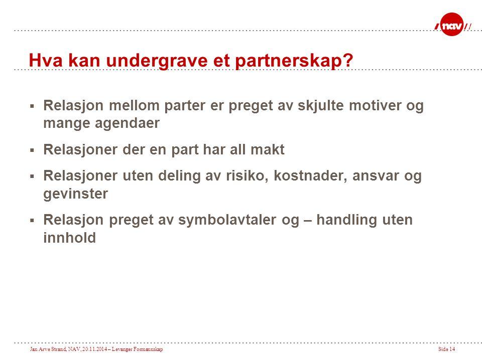 Hva kan undergrave et partnerskap