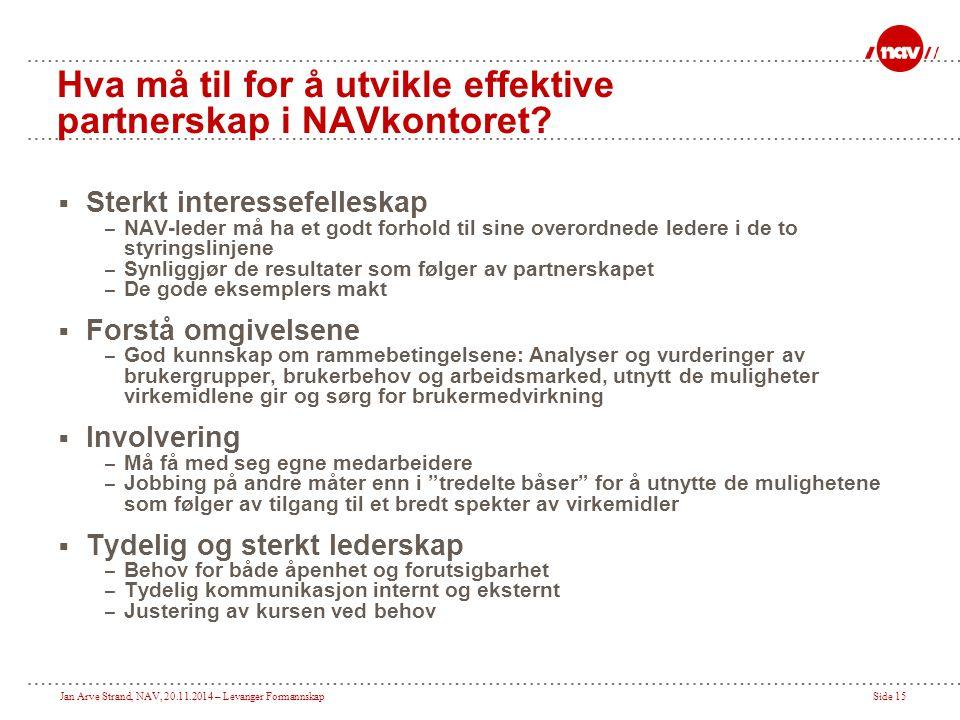 Hva må til for å utvikle effektive partnerskap i NAVkontoret