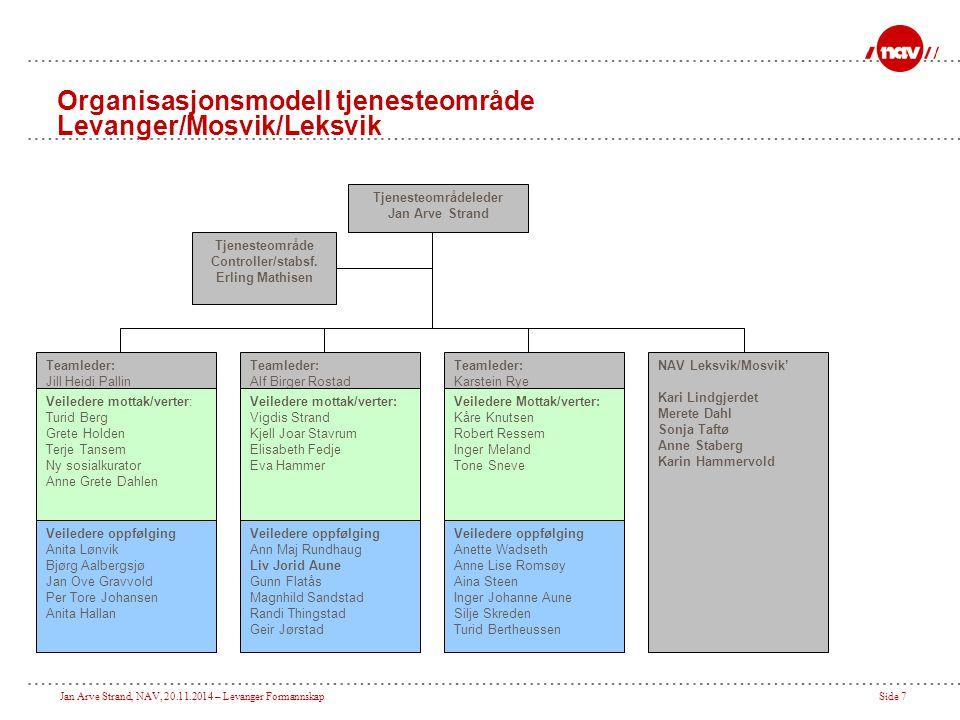 Organisasjonsmodell tjenesteområde Levanger/Mosvik/Leksvik