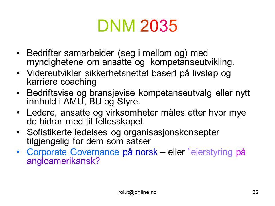 DNM 2035 Bedrifter samarbeider (seg i mellom og) med myndighetene om ansatte og kompetanseutvikling.