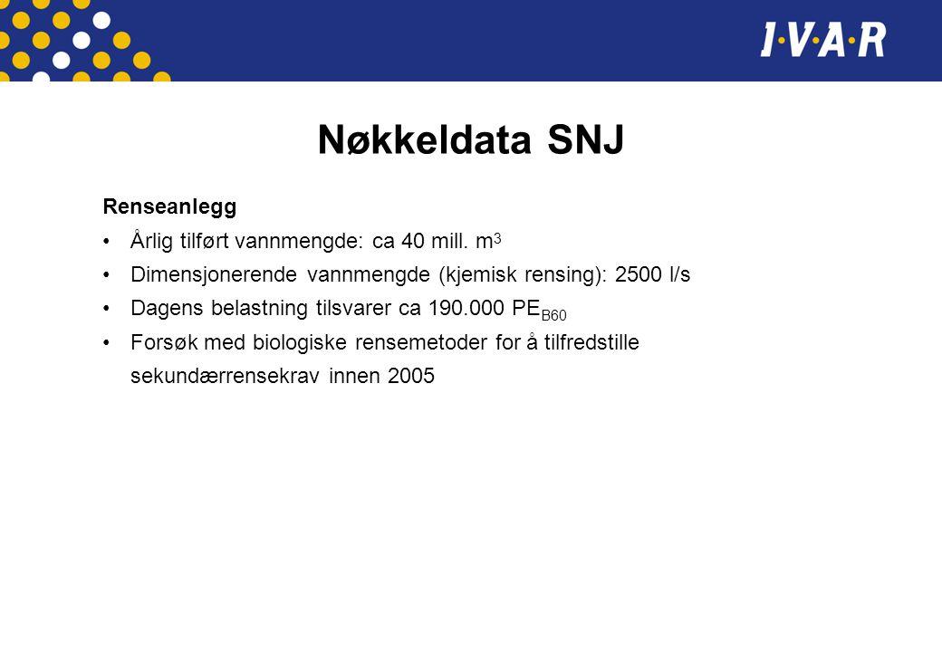 Nøkkeldata SNJ Renseanlegg • Årlig tilført vannmengde: ca 40 mill. m3