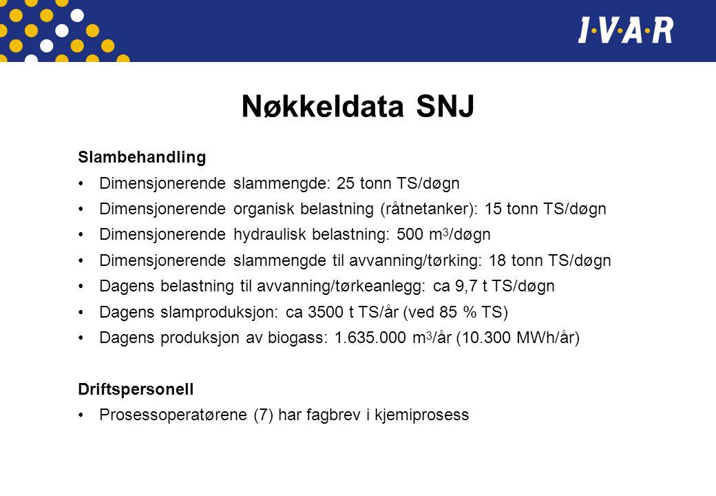 Nøkkeldata SNJ Slambehandling
