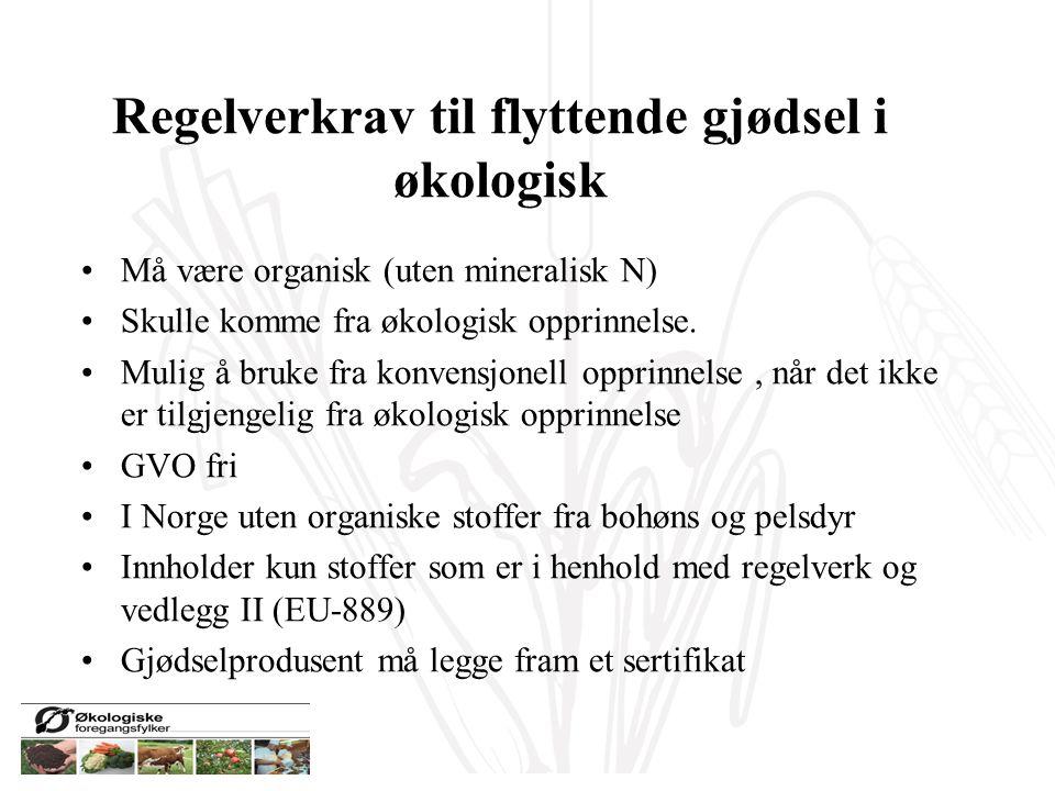 Regelverkrav til flyttende gjødsel i økologisk