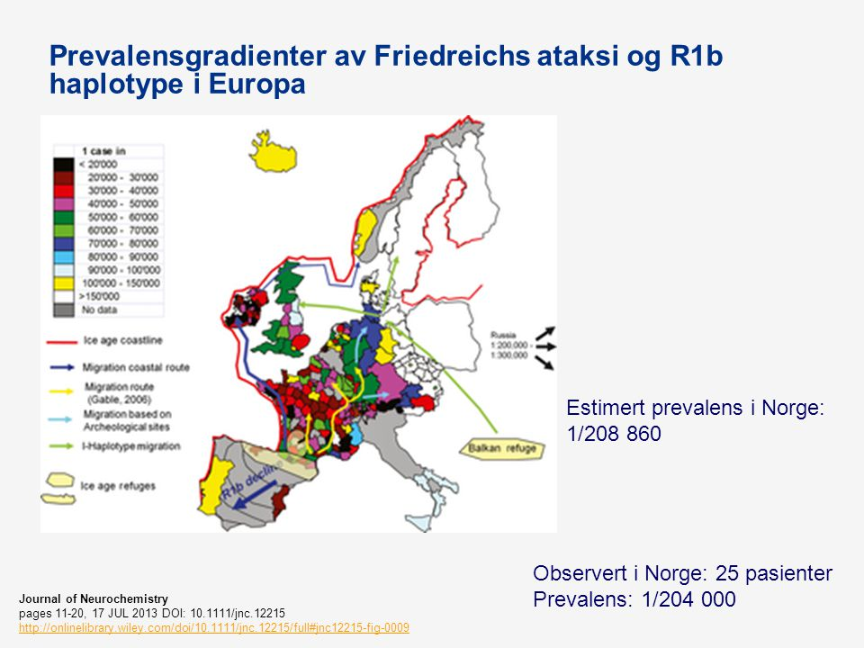 Prevalensgradienter av Friedreichs ataksi og R1b haplotype i Europa