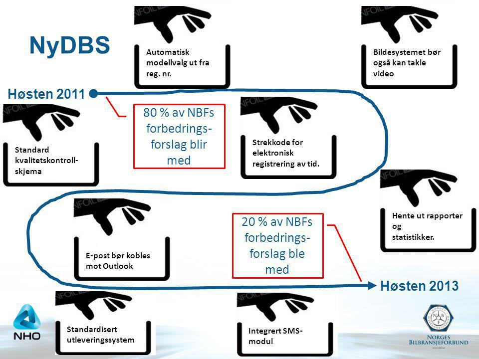 NyDBS Høsten 2011 80 % av NBFs forbedrings-forslag blir med