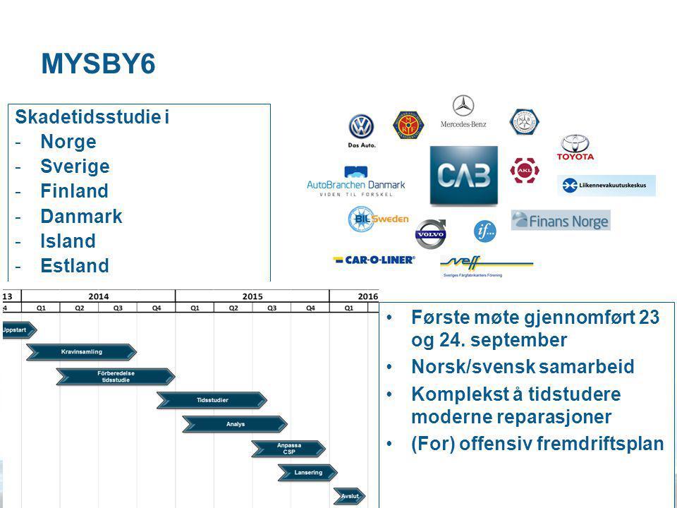 MYSBY6 Skadetidsstudie i Norge Sverige Finland Danmark Island Estland