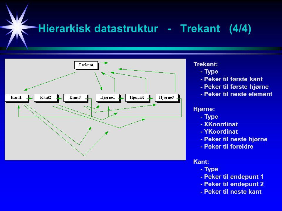 Hierarkisk datastruktur - Trekant (4/4)