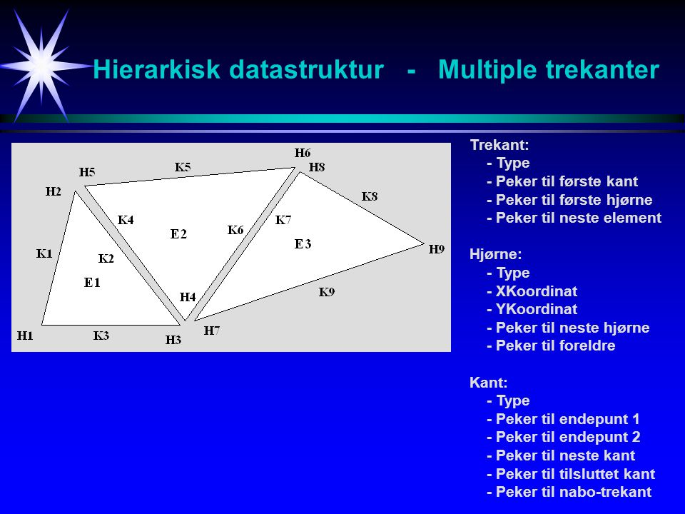 Hierarkisk datastruktur - Multiple trekanter