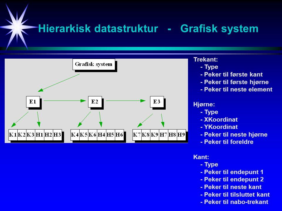 Hierarkisk datastruktur - Grafisk system