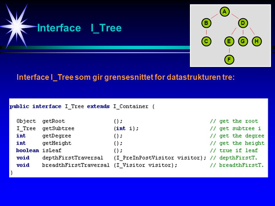 A Interface I_Tree. B. D. C. E. G. H. F. Interface I_Tree som gir grensesnittet for datastrukturen tre: