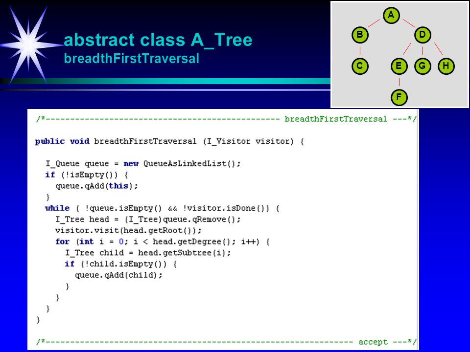 abstract class A_Tree breadthFirstTraversal