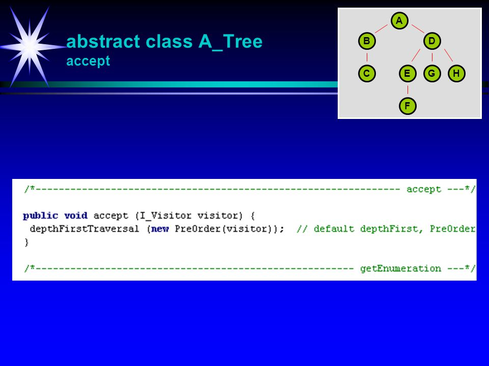abstract class A_Tree accept