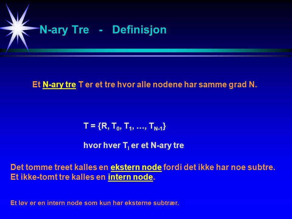 N-ary Tre - Definisjon Et N-ary tre T er et tre hvor alle nodene har samme grad N. T = {R, T0, T1, …, TN-1}
