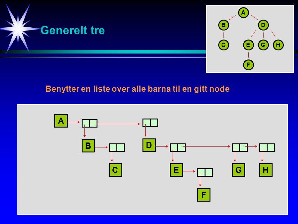 Generelt tre Benytter en liste over alle barna til en gitt node A B D