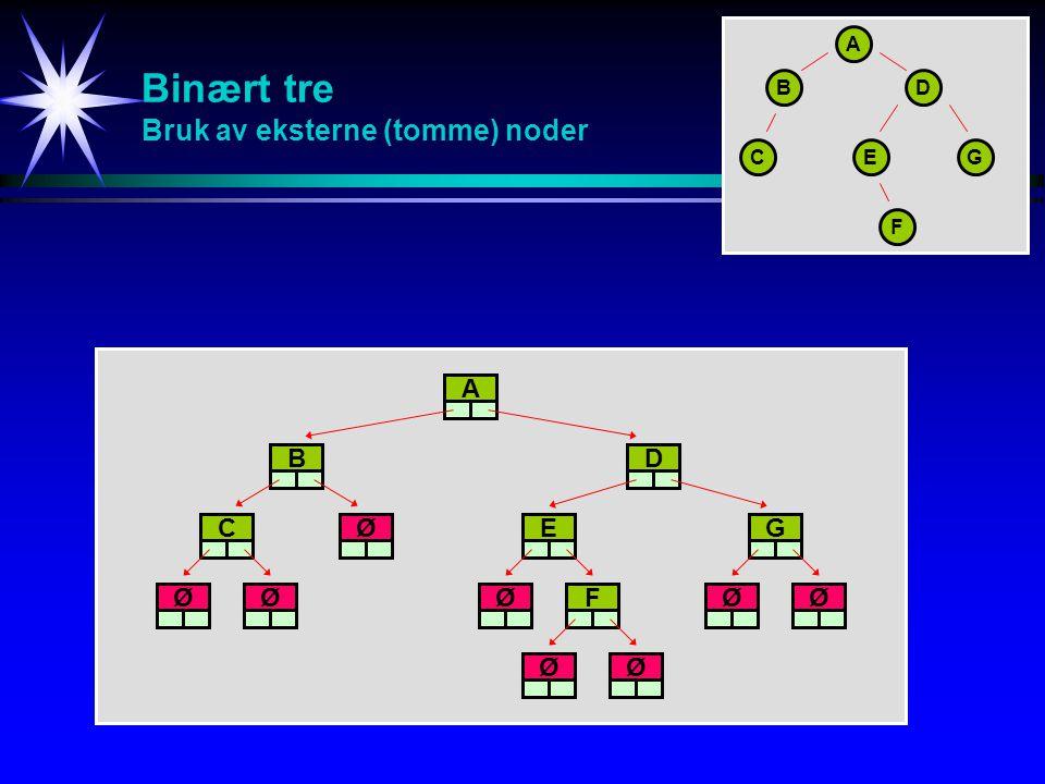 Binært tre Bruk av eksterne (tomme) noder