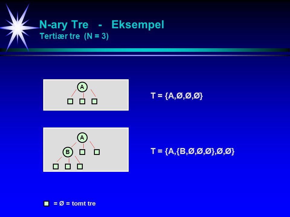 N-ary Tre - Eksempel Tertiær tre (N = 3)