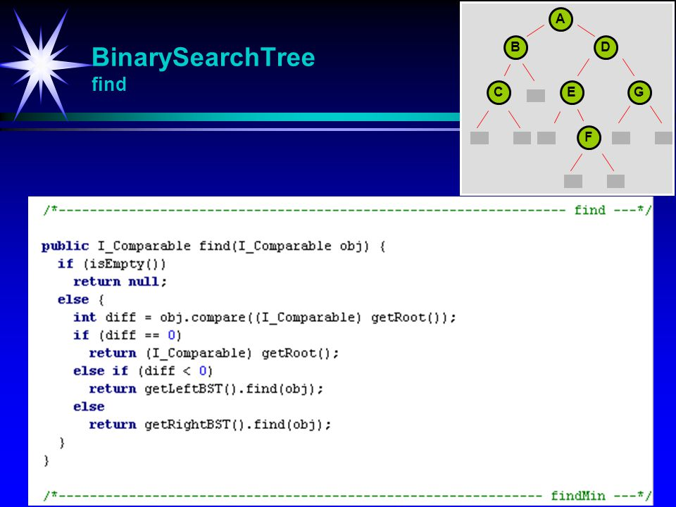BinarySearchTree find
