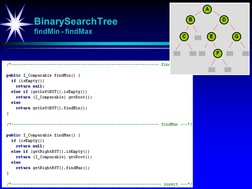 BinarySearchTree findMin - findMax