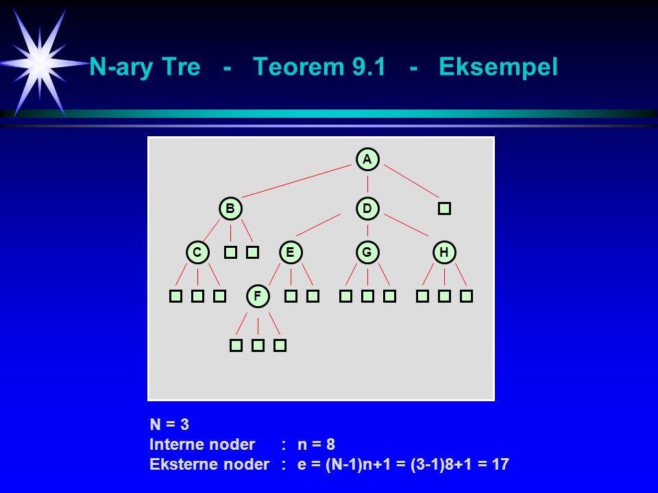 N-ary Tre - Teorem 9.1 - Eksempel
