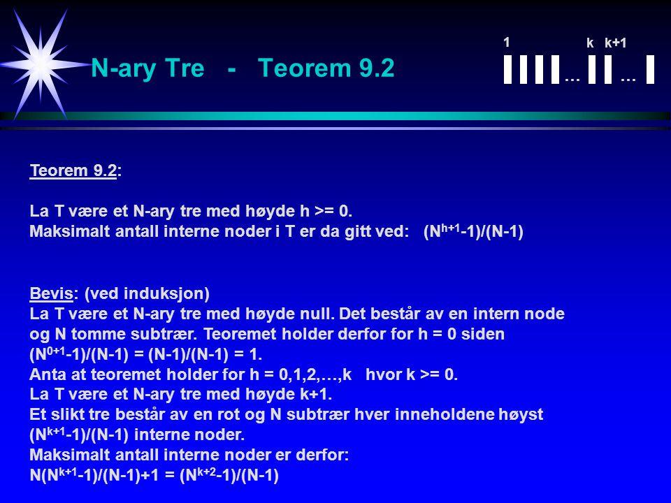 N-ary Tre - Teorem 9.2 … … Teorem 9.2: