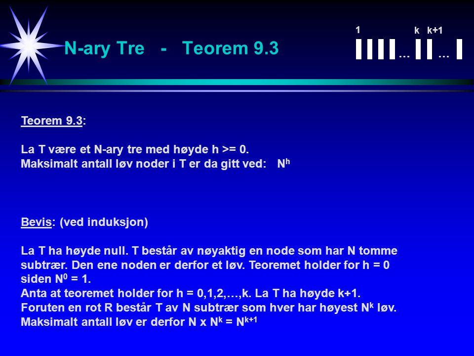 N-ary Tre - Teorem 9.3 … … Teorem 9.3:
