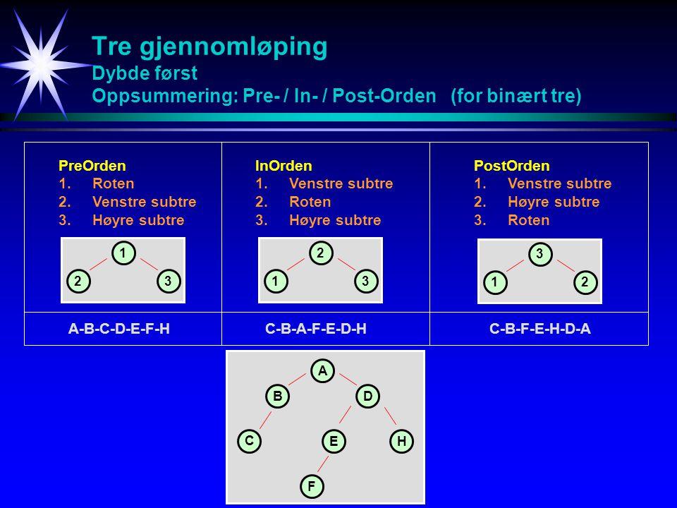 Tre gjennomløping Dybde først Oppsummering: Pre- / In- / Post-Orden (for binært tre)