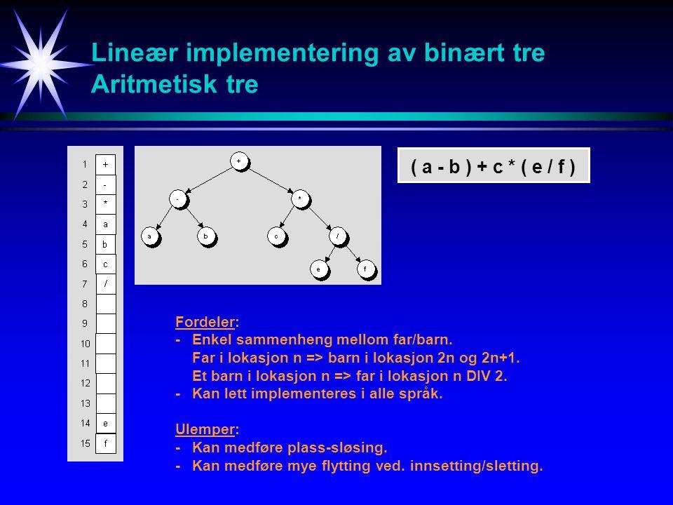Lineær implementering av binært tre Aritmetisk tre
