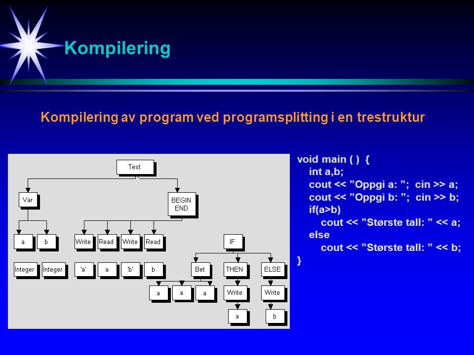 Kompilering Kompilering av program ved programsplitting i en trestruktur. void main ( ) { int a,b;