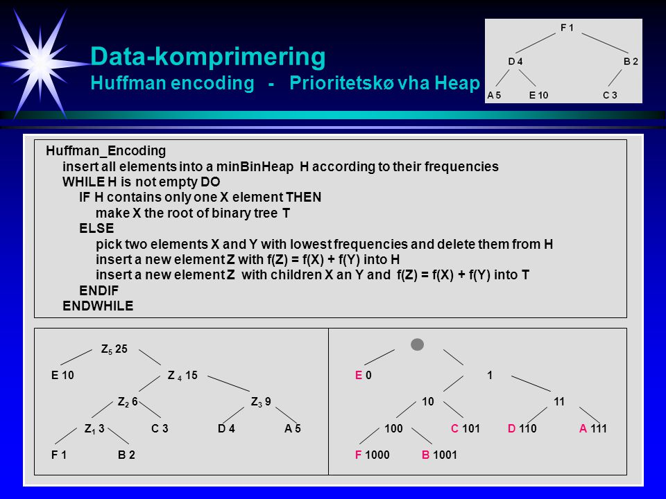 Data-komprimering Huffman encoding - Prioritetskø vha Heap