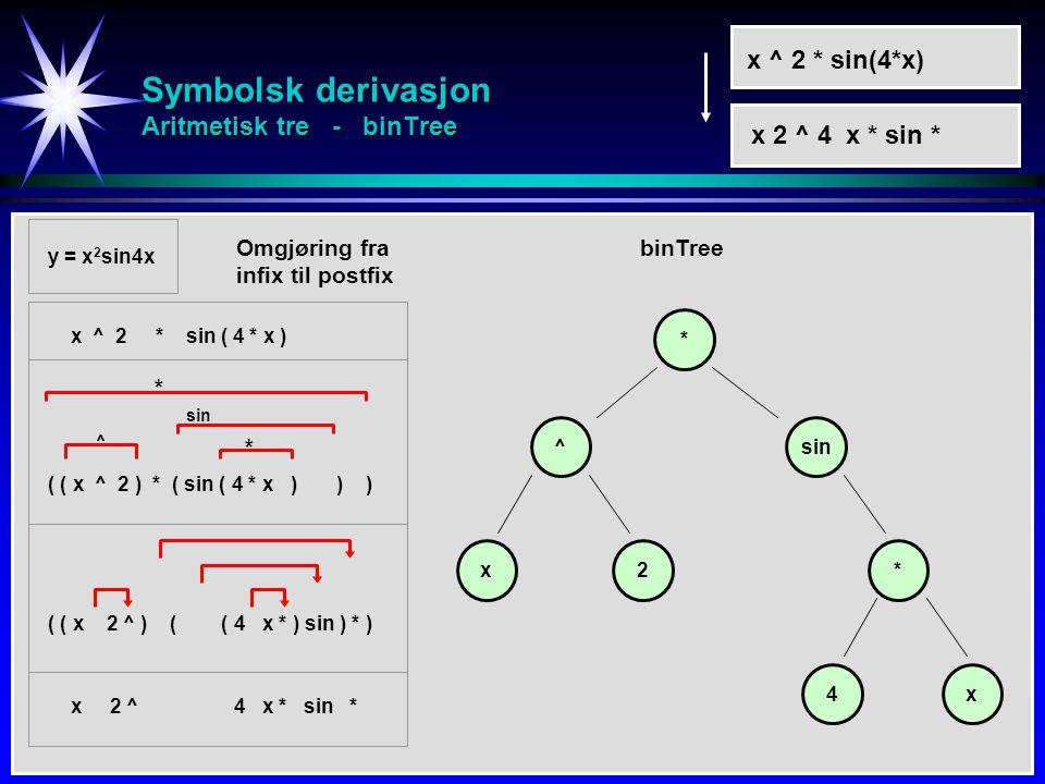 Symbolsk derivasjon Aritmetisk tre - binTree