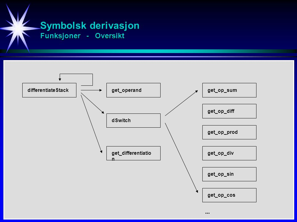 Symbolsk derivasjon Funksjoner - Oversikt