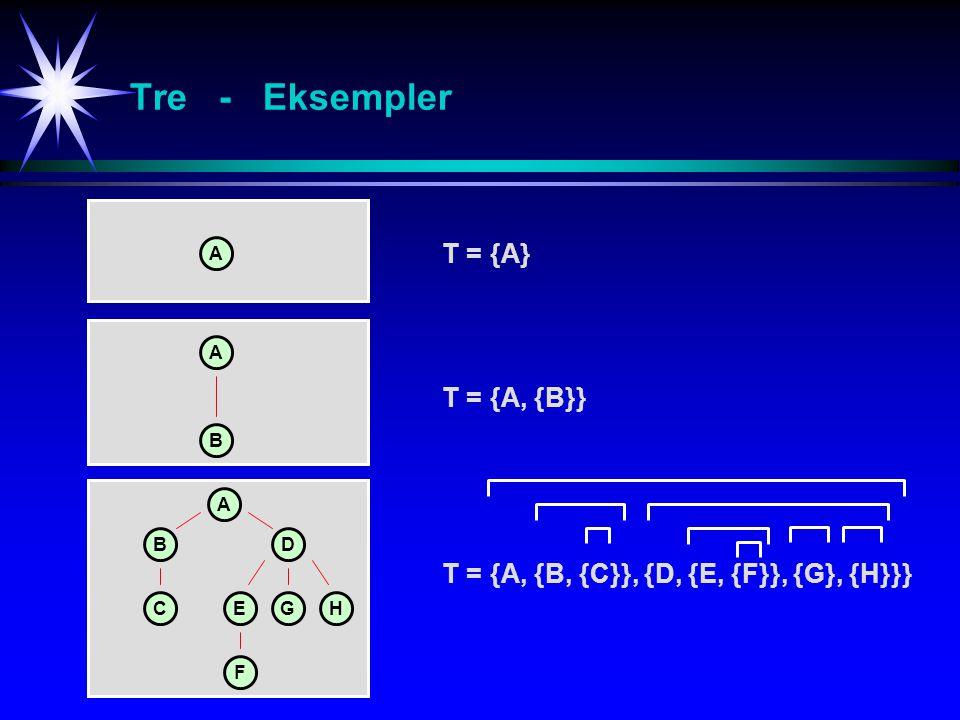 Tre - Eksempler T = {A} T = {A, {B}}