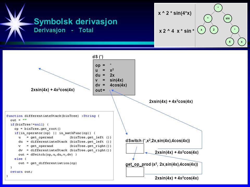 Symbolsk derivasjon Derivasjon - Total
